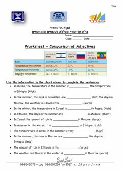 Interactive worksheet The Weather - Comparison with Adjectives