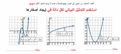 Interactive worksheet أصفار دالة