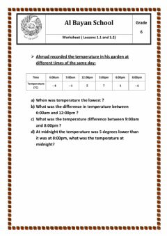 Interactive worksheet Addition & Subtraction Integers