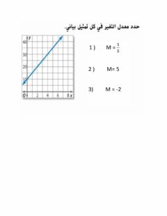 Interactive worksheet معدل التغير