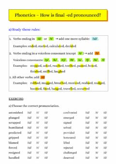 Ficha interactiva Phonetics – How is final -ed pronounced?