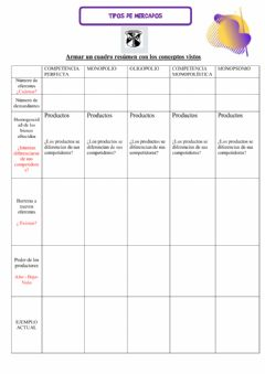 Interactive worksheet 5A Tipos de mercado