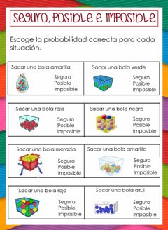 Interactive worksheet Seguro, Posible, Imposible