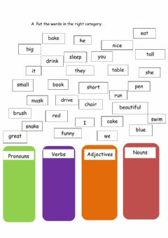 Interactive worksheet Parts of Speech