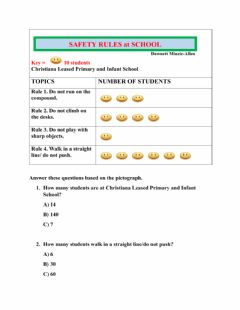 Interactive worksheet Safety at School Pictograph
