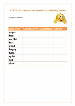 Interactive worksheet Comparatives, superlatives, adverbs of manner - REVISION