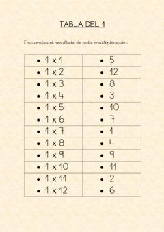 Interactive worksheet Tabla extendida del 1