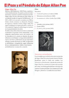 Interactive worksheet Edgar Allan  Poe (Biografía)