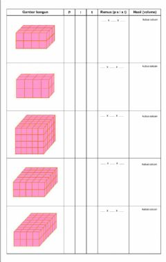 Interactive worksheet LKPD Volume Balok