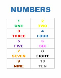 Interactive worksheet Numbers 1 - 10-PRONUNCIATION