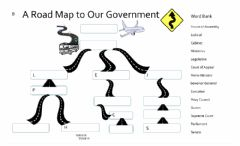 Interactive worksheet Branches of Government