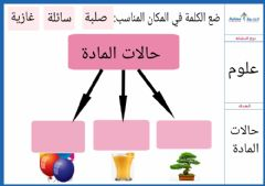 Interactive worksheet علوم