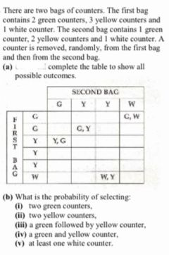 Interactive worksheet Probability space