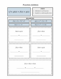 Interactive worksheet Function Addition Notes