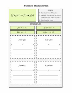 Interactive worksheet Function Multiplication Notes