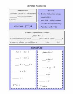 Interactive worksheet Inverse Functions Notes