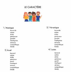 Interactive worksheet Le caractère
