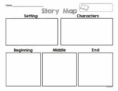 Interactive worksheet Story Map