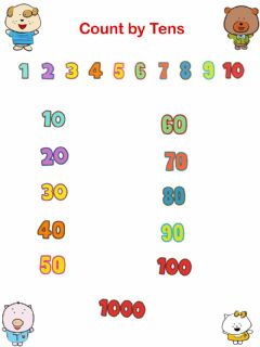 Interactive worksheet Count by tens