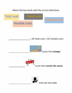 Interactive worksheet Business costs SEN