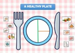Interactive worksheet A healthy plate