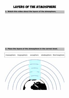 Interactive worksheet SOC.SC.4 - U2. Atmosphere 1
