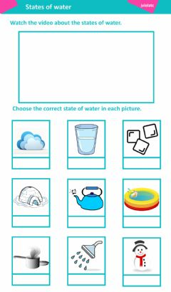 Interactive worksheet States of water