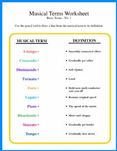 Interactive worksheet Musical Terms