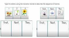 Interactive worksheet Sequencing using transition words