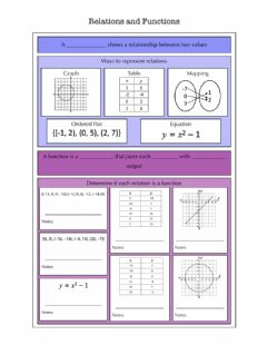 Interactive worksheet Relations and Functions Notes
