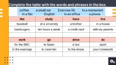 Interactive worksheet (SA) Verb Phrases