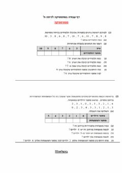 Interactive worksheet סטטיסטיקה