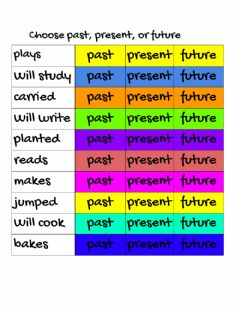 Interactive worksheet Past present and future