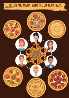 Interactive worksheet Choose the correct pizza