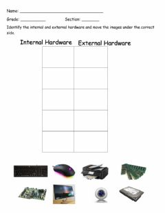 Interactive worksheet Hardware Worksheet