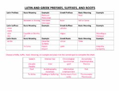Interactive worksheet Greek and Latin Affixes and Roots