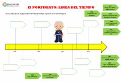 Interactive worksheet El porfiriato