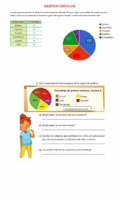Interactive worksheet Grafico circular