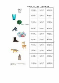 Interactive worksheet Where do these materials come from?