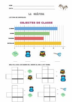 Interactive worksheet Grafimates