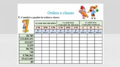 Interactive worksheet Ordens e classes