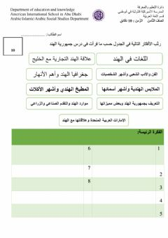 Interactive worksheet نشاط2