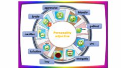 Interactive worksheet Personality adjective
