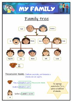 Ficha interactiva Family tree