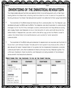 Interactive worksheet Industrial revolution