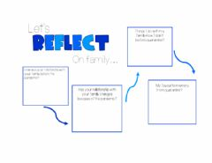 Interactive worksheet Reflect on family mental health