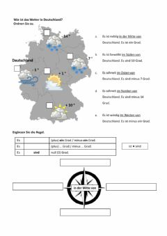 Interactive worksheet Wetter in Deutschland