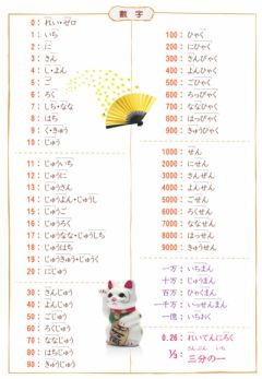 Interactive worksheet 数字