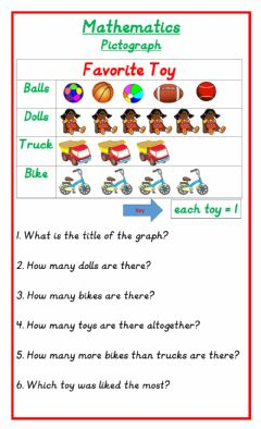 Interactive worksheet Pictograph Favorite Toy