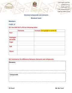 Interactive worksheet Elements and compounds